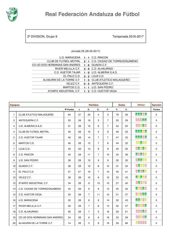 clasificacion-jornada-28-tercera-division-grupo-ix-2016-17