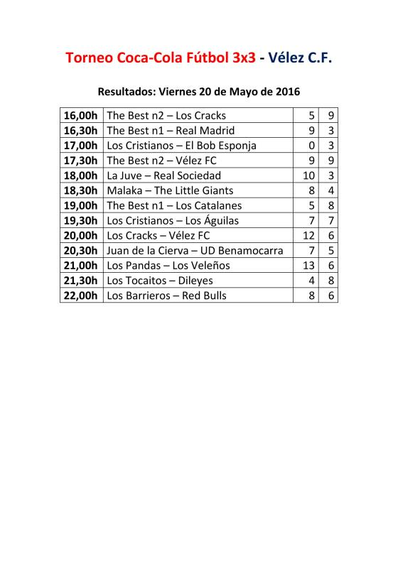 Torneo Coca Cola - Viernes - Resultados-page-001