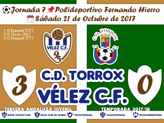 vs torrox j7 Resultado JUVENIL 95 Liga