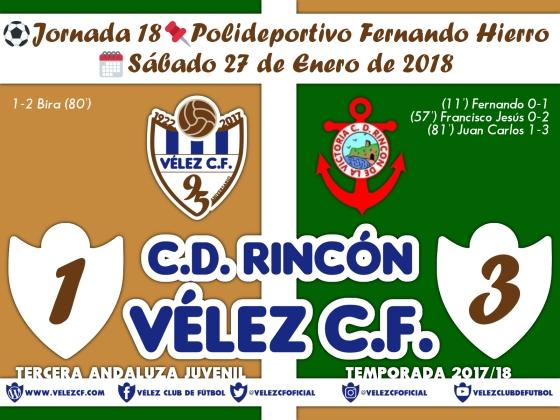 vs rincon j18 Resultado JUVENIL 95 Liga