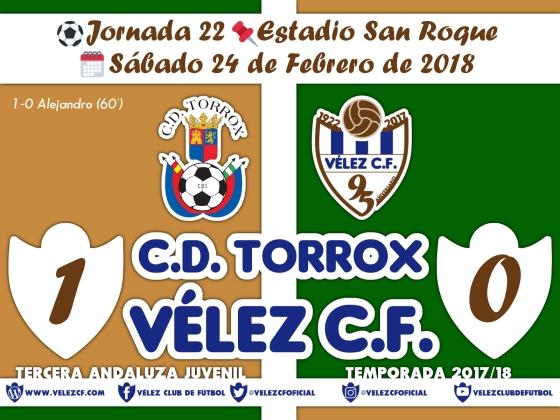 vs torrox j22 Resultado JUVENIL 95 Liga