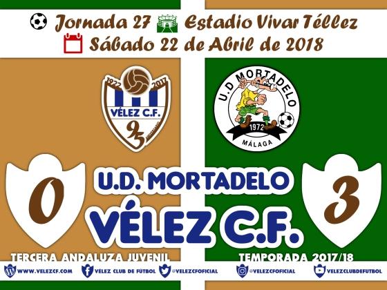 vs mortadelo j27 Resultado JUVENIL 95 Liga