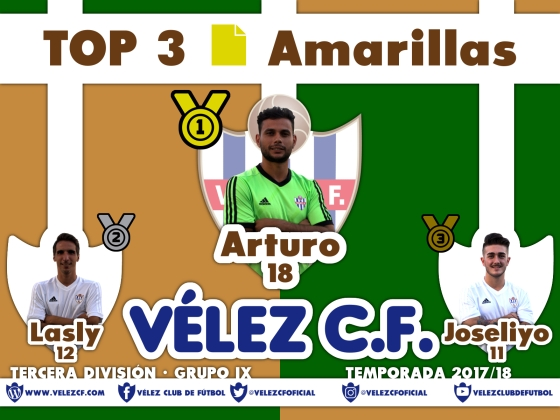 TOP 3 TERCERA 95 amarillas